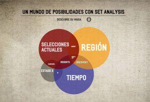 set analysis es